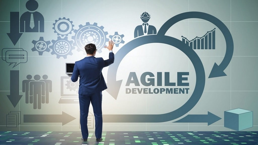 Agile Development Methods
