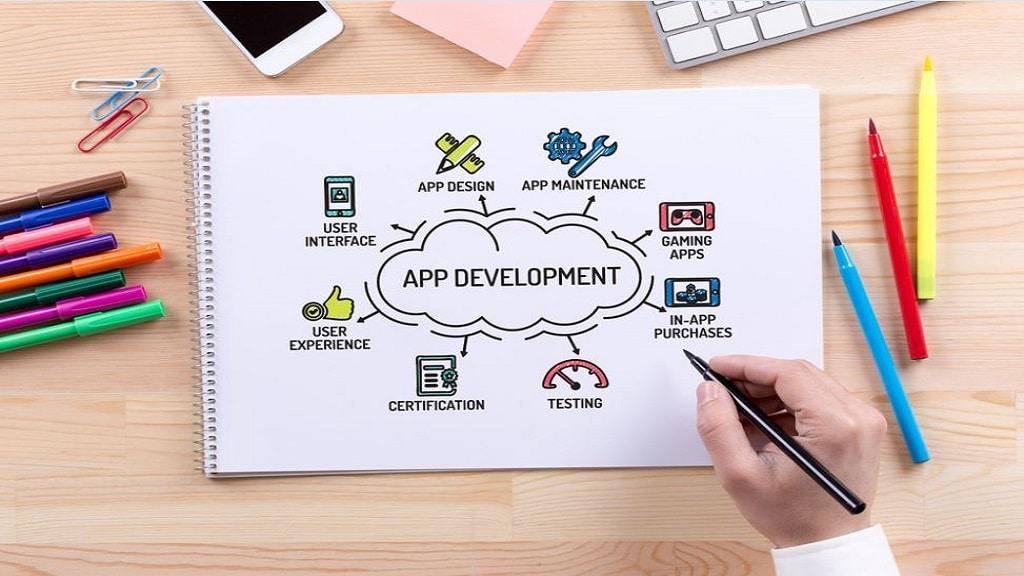 Enterprise App Development