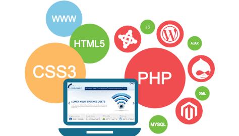 Enterprise PHP Applications