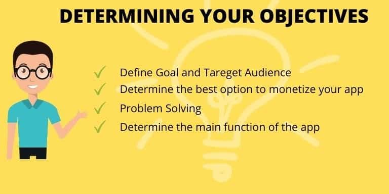 1st step to develop an app is to Determining Your Objectives